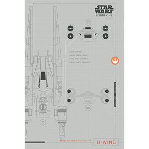 https://mabrik.ee/wp-content/uploads/2019/06/Plakat-Star-Wars-Rogue-One-U-Wing-Plans-1-300x300.jpg